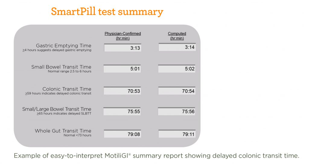 SmartPill; A Diagnostic Tool to Assess GI Function